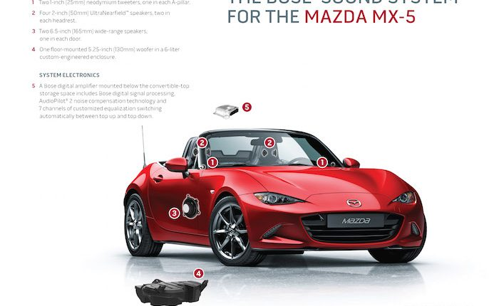 2016+Mazda+MX-5_Bose+System+Illustration