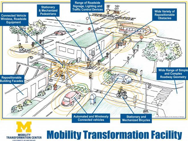 UM Xerox Mobility