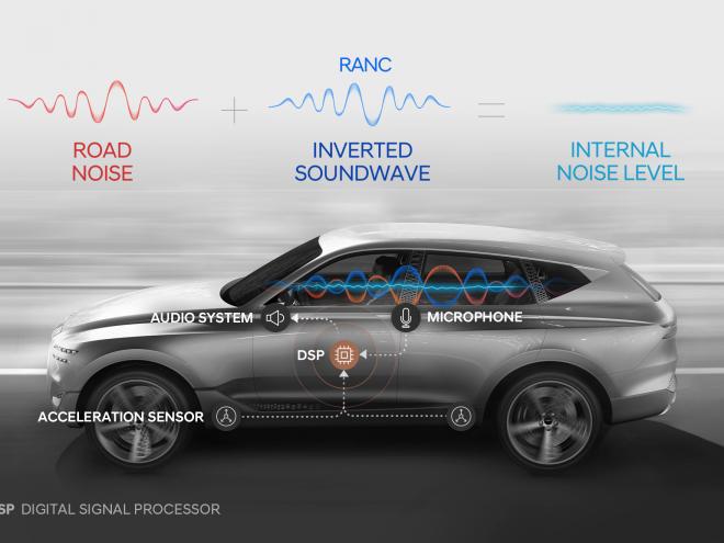 Hyundai Noise Tech